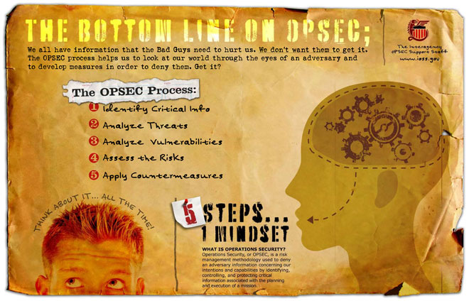 OPSEC Step Poster