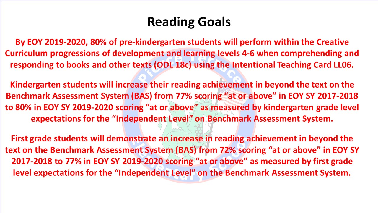 updated Literacy Goal
